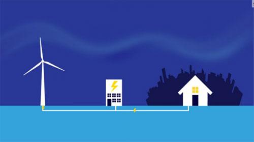 eolica 01 Energia eólica financiada por você e seus vizinhos